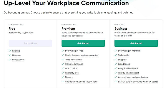 How To Use Grammarly For Beginners? A Sight Grammarly Free Vs Premium Features